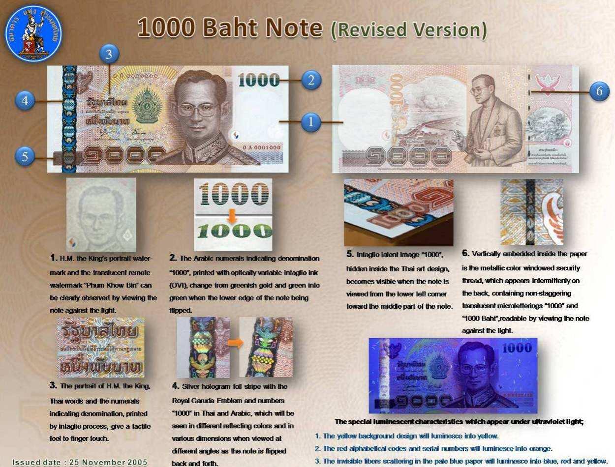 Stunning 1 Bath En Euro Pictures - Transformatorio.us ...